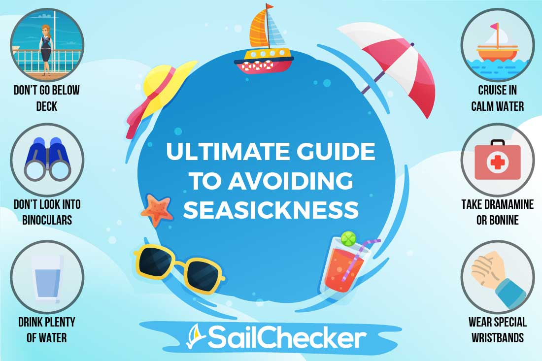 ultimate guide to avoiding sea-sickness